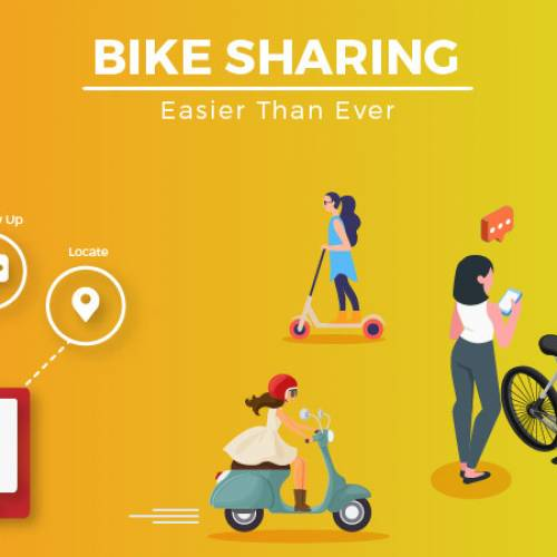 Bike Sharing Business Technology Acquisition and Marketing