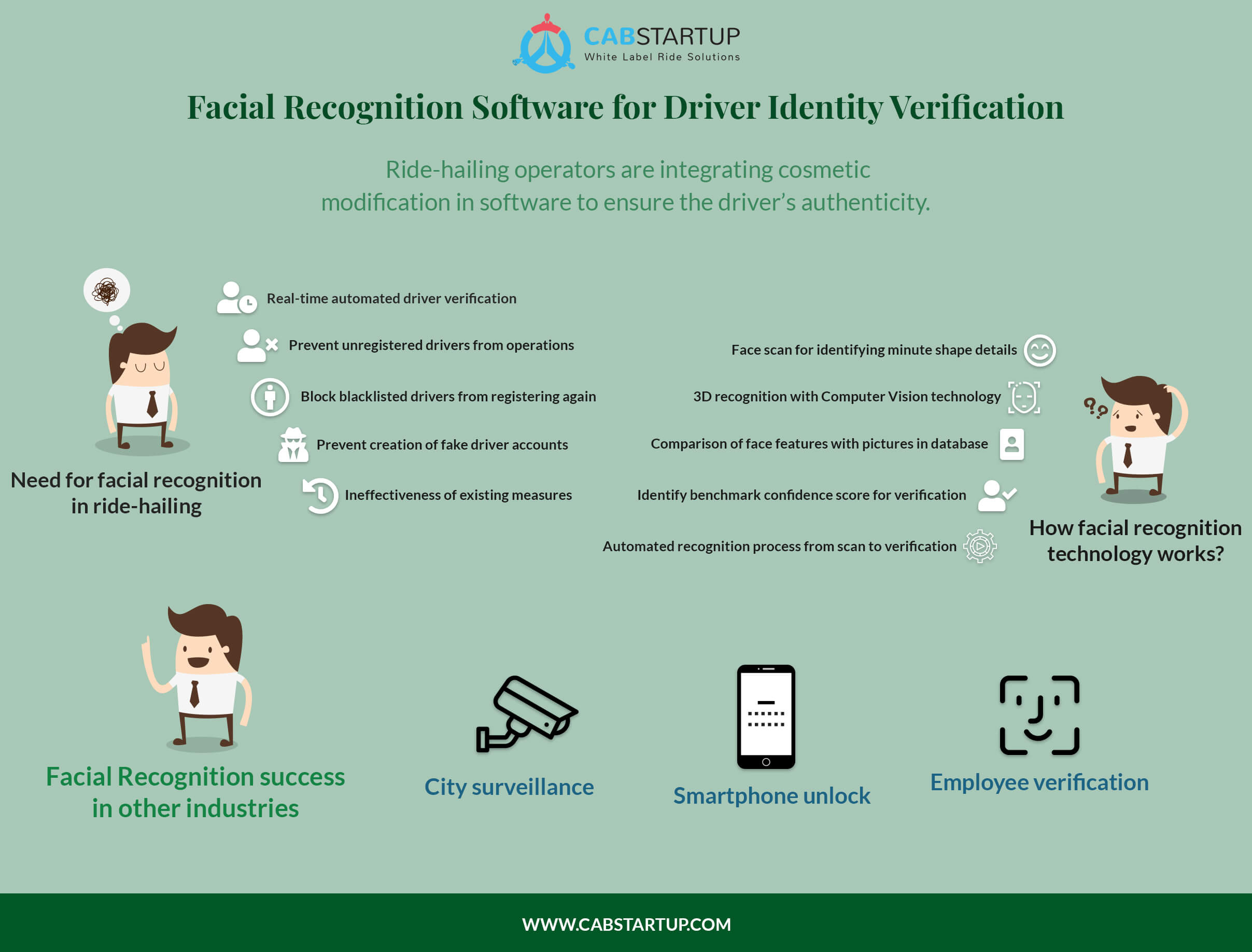Driver Identity Verification